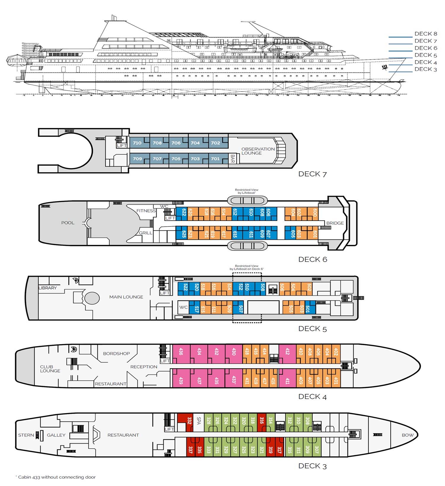 Ocean Diamond Ship Details Iceland Procruises